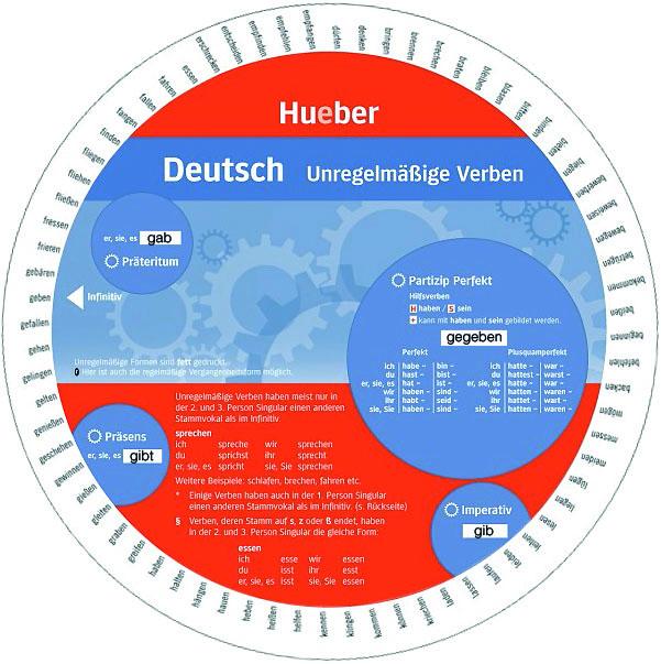 Εικόνα της Wheels Deutsch - Unregelmäßige Verben (Ανώμαλα ρήματα)