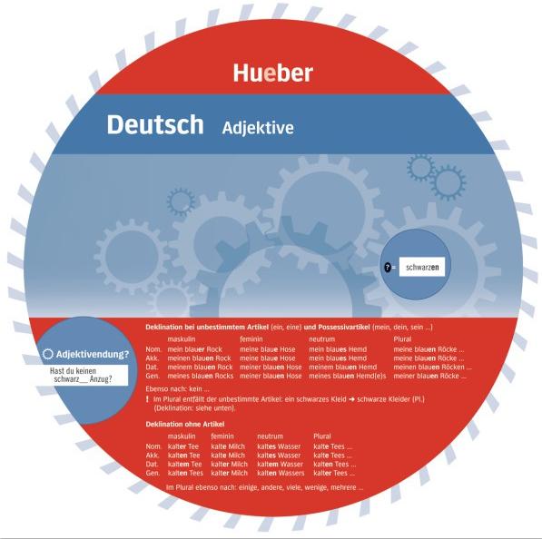 Bild von Wheels Deutsch - Adjektive