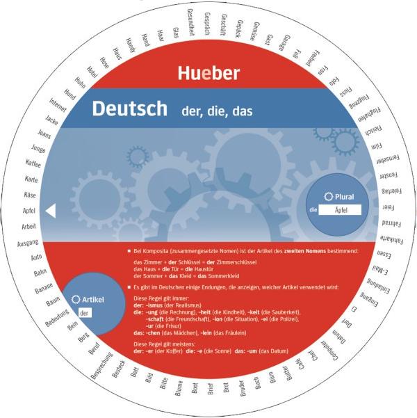 Bild von Wheels Deutsch - der, die, das (Artikel und Plural)